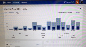7000 visite2