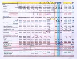 foto bilancio